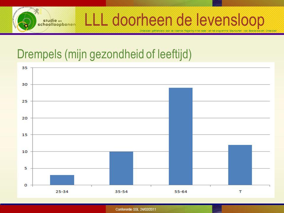 Onderzoek gefinancierd door de Vlaamse Regering in het kader van het programma 'Steunpunten voor Beleidsrelevant Onderzoek' LLL doorheen de levensloop Drempels (mijn gezondheid of leeftijd) Conferentie SSL 24/02/2011