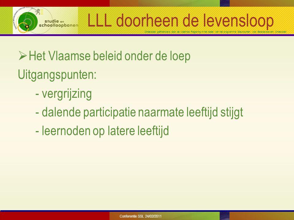 Onderzoek gefinancierd door de Vlaamse Regering in het kader van het programma 'Steunpunten voor Beleidsrelevant Onderzoek' LLL doorheen de levensloop  Het Vlaamse beleid onder de loep -conform Europese richtlijnen: 15 procent / 2020 -Een leven lang leren in goede banen (2000) -Pact van Vilvoorde (2001) -Strategisch plan geletterdheid (2005) -Vlaanderen in Actie Pact 2020 (2009) Conferentie SSL 24/02/2011
