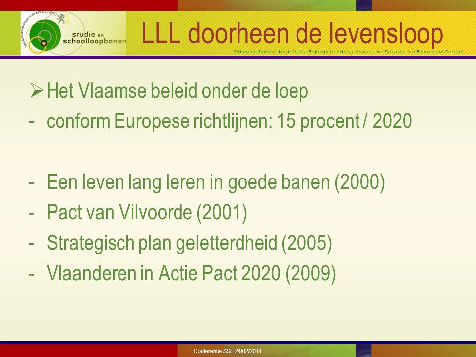 Onderzoek gefinancierd door de Vlaamse Regering in het kader van het programma 'Steunpunten voor Beleidsrelevant Onderzoek' LLL doorheen de levensloop Conferentie SSL 24/02/2011 VLAANDEREN