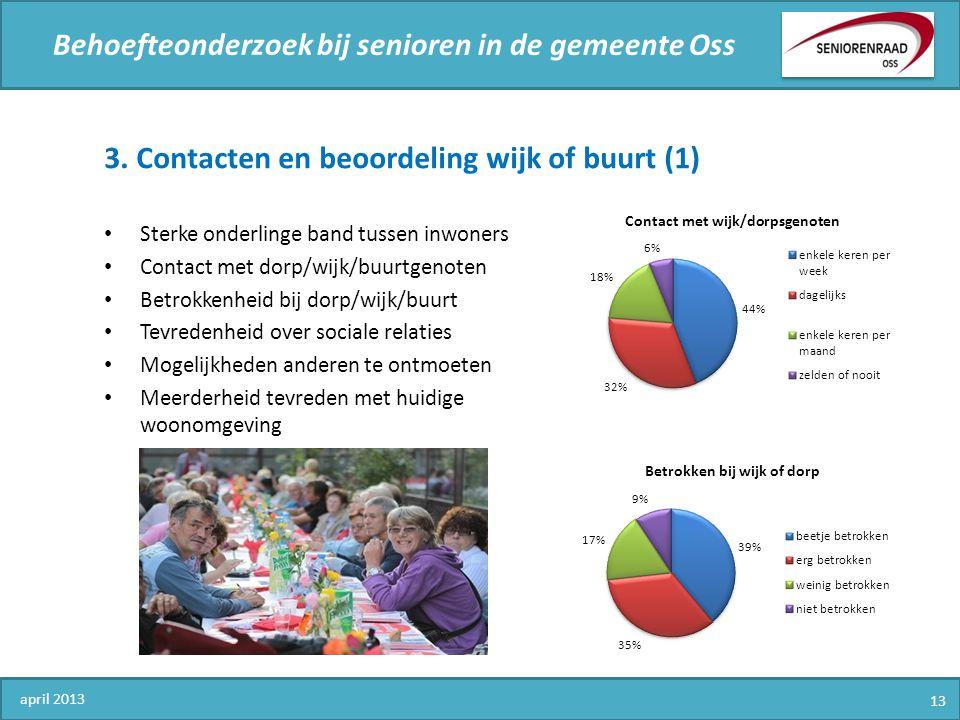 Behoefteonderzoek bij senioren in de gemeente Oss 3. Contacten en beoordeling wijk of buurt (1) Sterke onderlinge band tussen inwoners Contact met dor