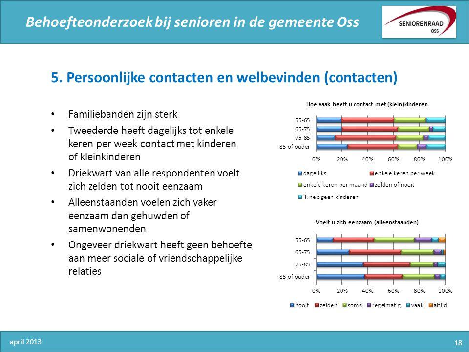 Behoefteonderzoek bij senioren in de gemeente Oss 5. Persoonlijke contacten en welbevinden (contacten) Familiebanden zijn sterk Tweederde heeft dageli
