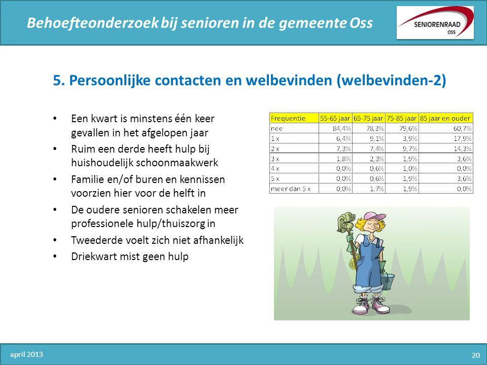 Behoefteonderzoek bij senioren in de gemeente Oss 5. Persoonlijke contacten en welbevinden (welbevinden-2) Een kwart is minstens één keer gevallen in