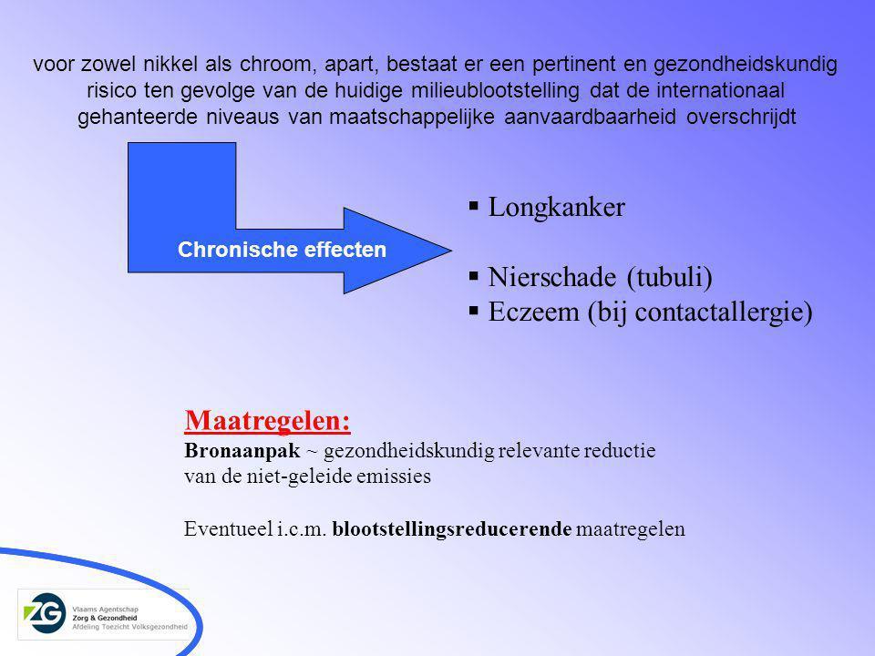  Longkanker  Nierschade (tubuli)  Eczeem (bij contactallergie) voor zowel nikkel als chroom, apart, bestaat er een pertinent en gezondheidskundig r