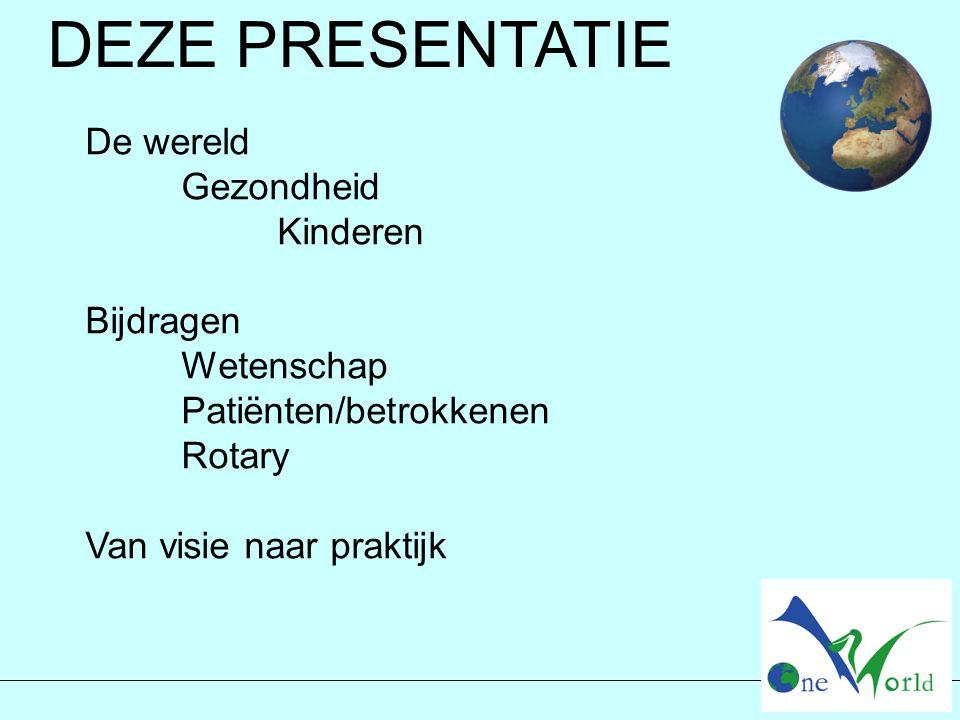 Vanuit classificaties: -onderwijs/ biologie -patientenorganisaties erfelijke / aangeboren ziekten & afwijkingen -organisatie advisering DEZE PRESENTATIE