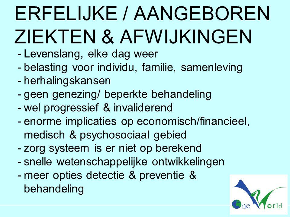 ERFELIJKE / AANGEBOREN ZIEKTEN & AFWIJKINGEN -Levenslang, elke dag weer -belasting voor individu, familie, samenleving -herhalingskansen -geen genezing/ beperkte behandeling -wel progressief & invaliderend -enorme implicaties op economisch/financieel, medisch & psychosociaal gebied -zorg systeem is er niet op berekend -snelle wetenschappelijke ontwikkelingen -meer opties detectie & preventie & behandeling