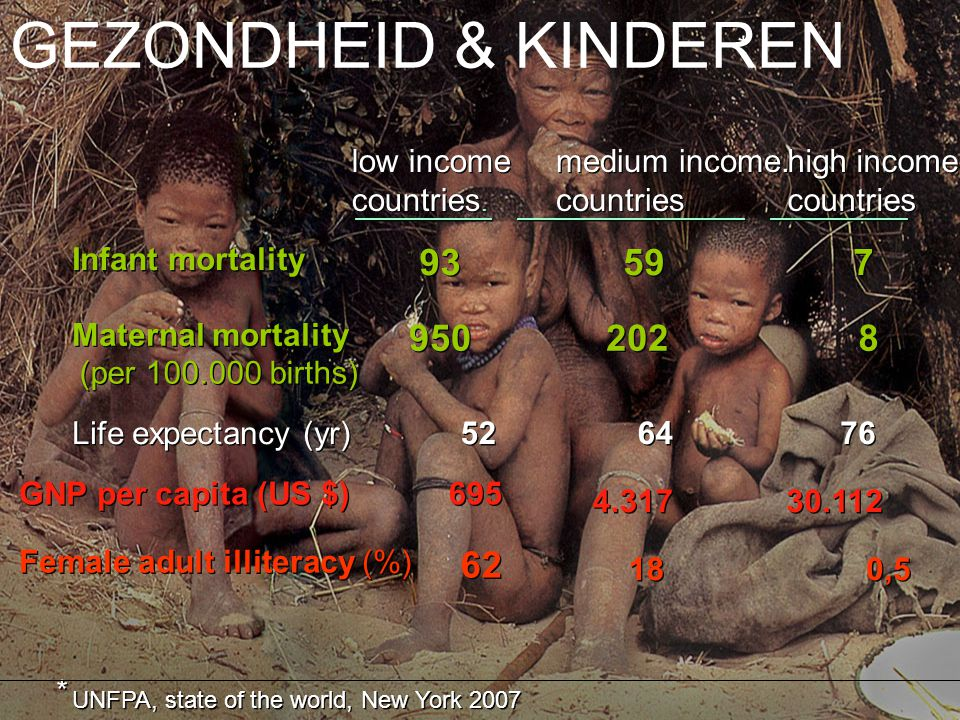 low income countries. low income countries. medium income.