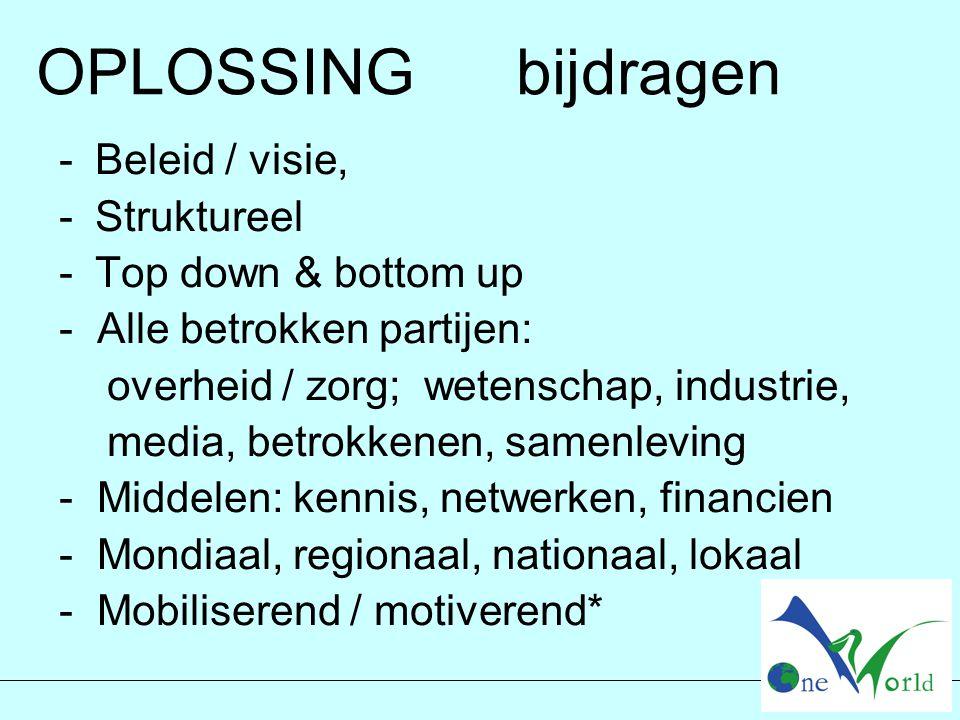 OPLOSSING bijdragen -Beleid / visie, -Struktureel -Top down & bottom up - Alle betrokken partijen: overheid / zorg; wetenschap, industrie, media, betr