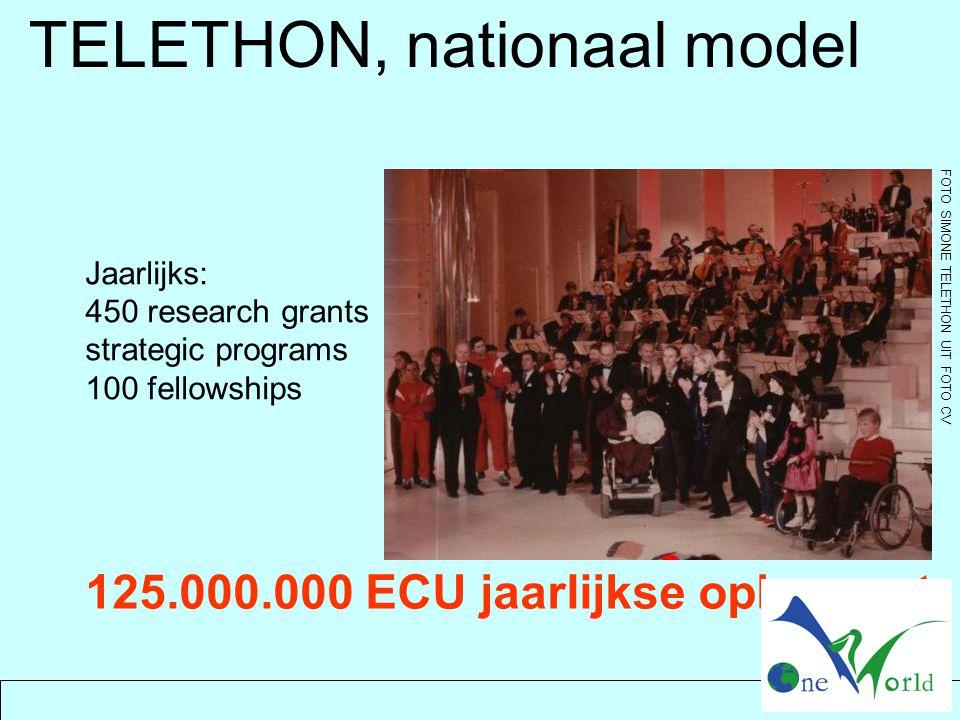 Jaarlijks: 450 research grants strategic programs 100 fellowships FOTO SIMONE TELETHON UIT FOTO CV 125.000.000 ECU jaarlijkse opbrengst TELETHON, nati