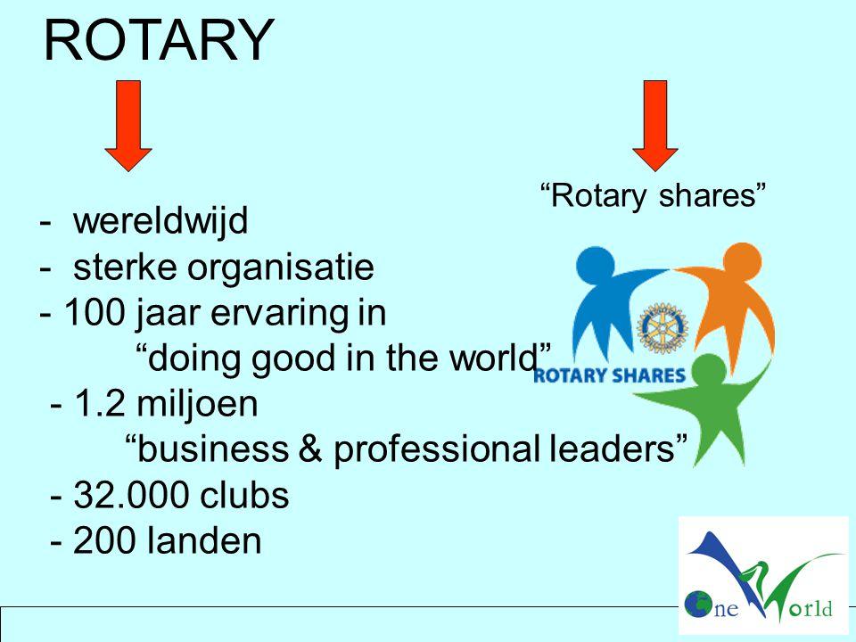 """Rotary shares"" ROTARY - wereldwijd - sterke organisatie - 100 jaar ervaring in ""doing good in the world"" - 1.2 miljoen ""business & professional leade"
