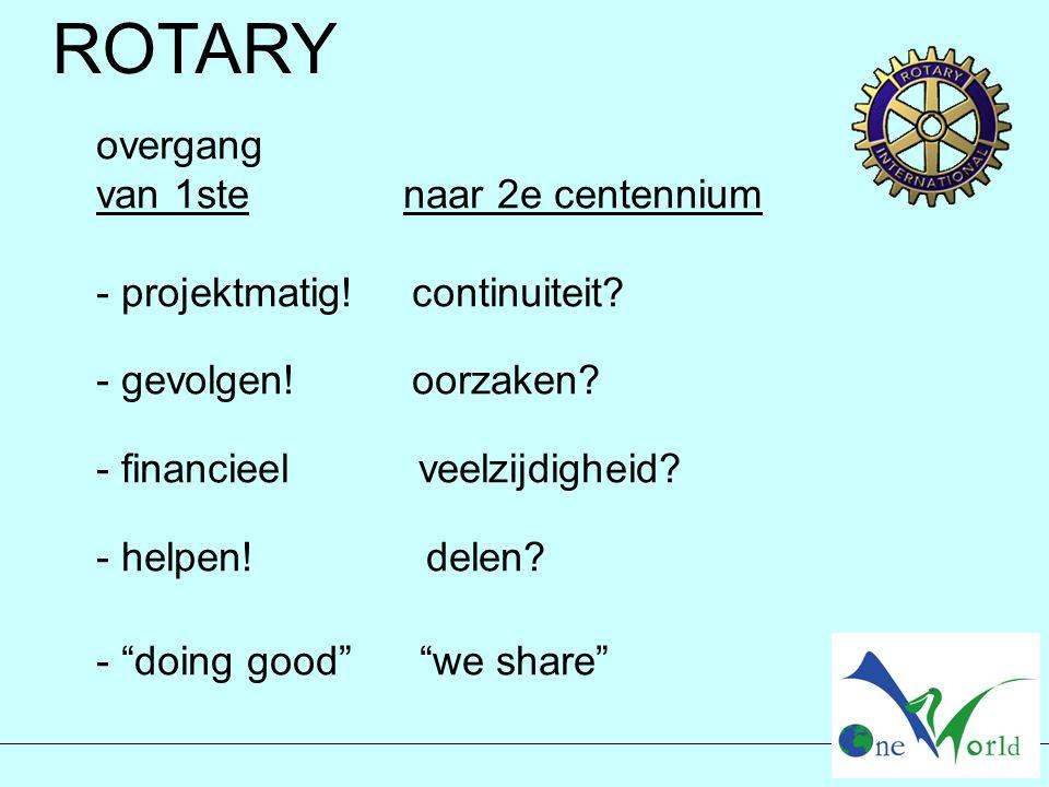 """ROTARY overgang van 1ste naar 2e centennium - projektmatig! continuiteit? - gevolgen! oorzaken? - financieel veelzijdigheid? - helpen! delen? - """"doing"""