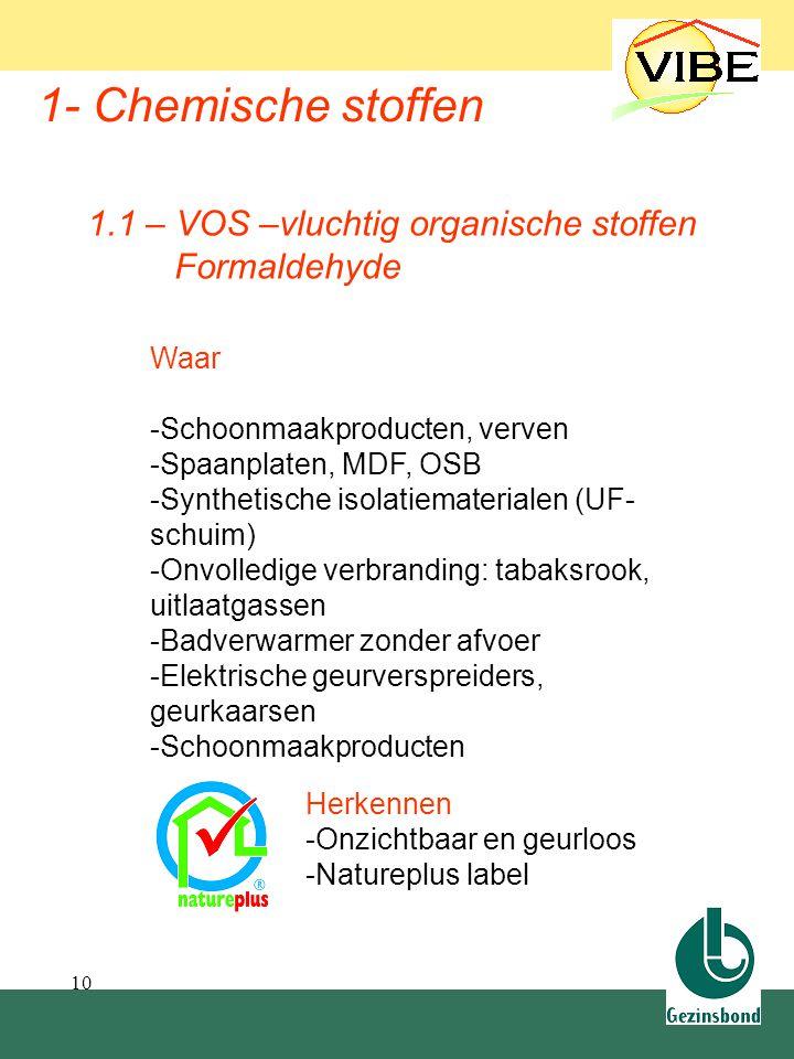10 1- Chemische stoffen Waar -Schoonmaakproducten, verven -Spaanplaten, MDF, OSB -Synthetische isolatiematerialen (UF- schuim) -Onvolledige verbrandin