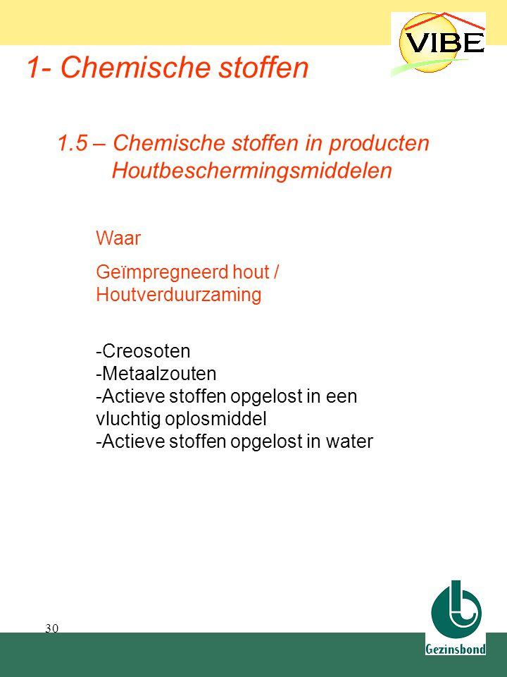 30 1- Chemische stoffen Waar Geïmpregneerd hout / Houtverduurzaming -Creosoten -Metaalzouten -Actieve stoffen opgelost in een vluchtig oplosmiddel -Ac