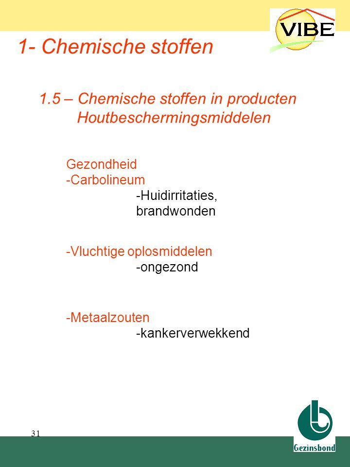 31 1- Chemische stoffen 1.5 – Chemische stoffen in producten Houtbeschermingsmiddelen Gezondheid -Carbolineum -Huidirritaties, brandwonden -Metaalzout