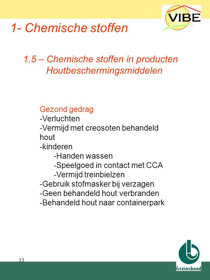 33 1- Chemische stoffen Gezond gedrag -Verluchten -Vermijd met creosoten behandeld hout -kinderen -Handen wassen -Speelgoed in contact met CCA -Vermij