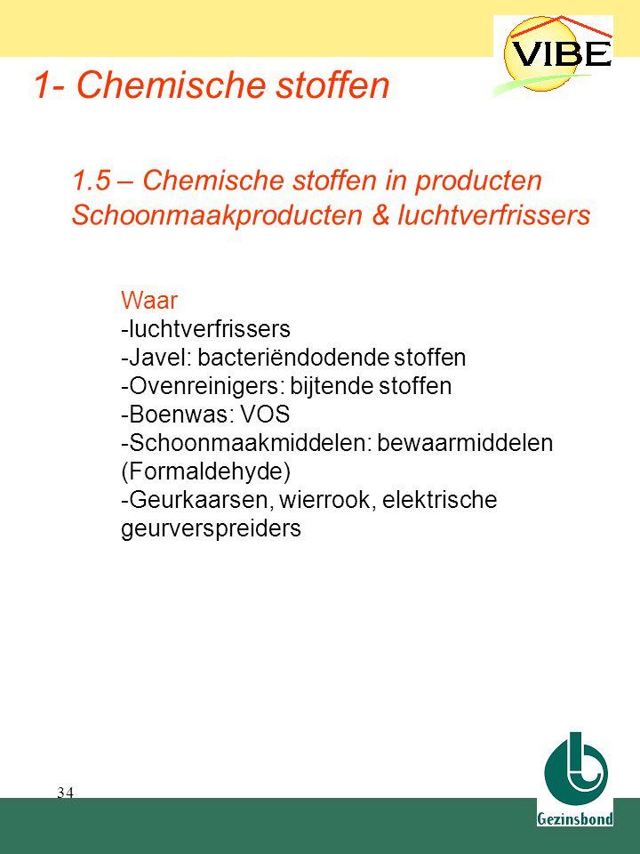 34 1- Chemische stoffen Waar -luchtverfrissers -Javel: bacteriëndodende stoffen -Ovenreinigers: bijtende stoffen -Boenwas: VOS -Schoonmaakmiddelen: be