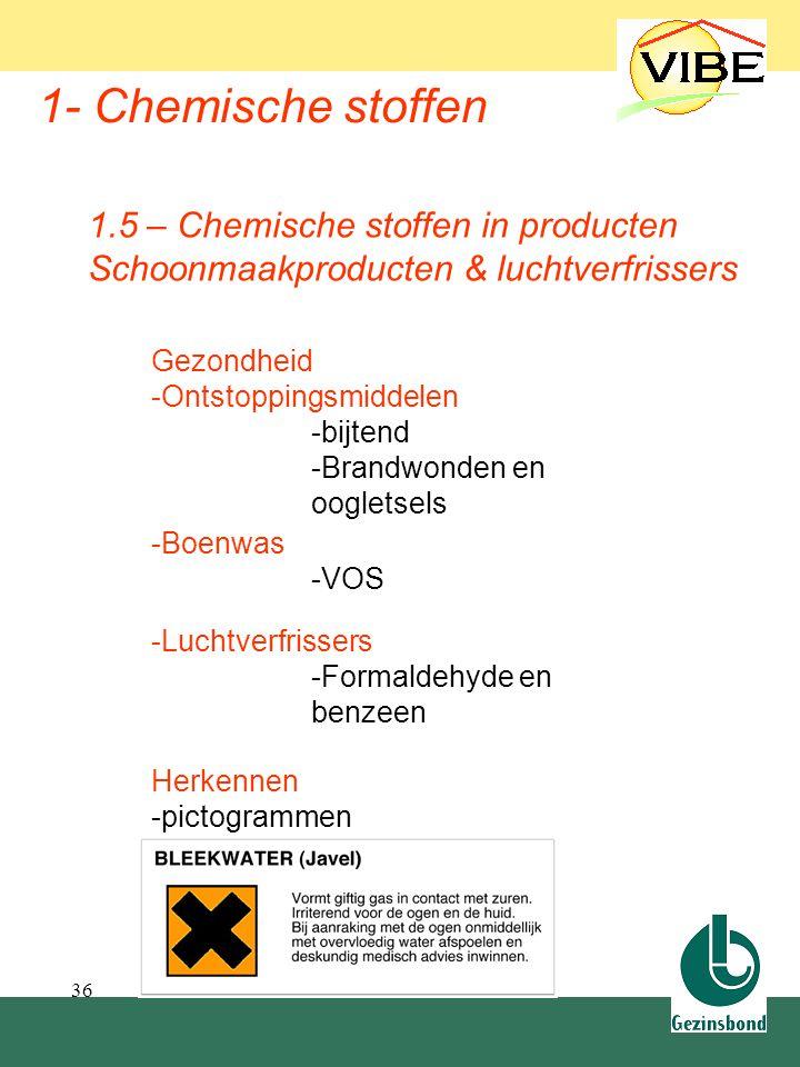 36 1- Chemische stoffen Gezondheid -Ontstoppingsmiddelen -bijtend -Brandwonden en oogletsels -Boenwas -VOS -Luchtverfrissers -Formaldehyde en benzeen