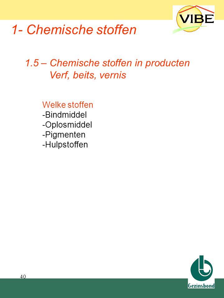 40 1- Chemische stoffen Welke stoffen -Bindmiddel -Oplosmiddel -Pigmenten -Hulpstoffen 1.5 – Chemische stoffen in producten Verf, beits, vernis 1.5 Ch