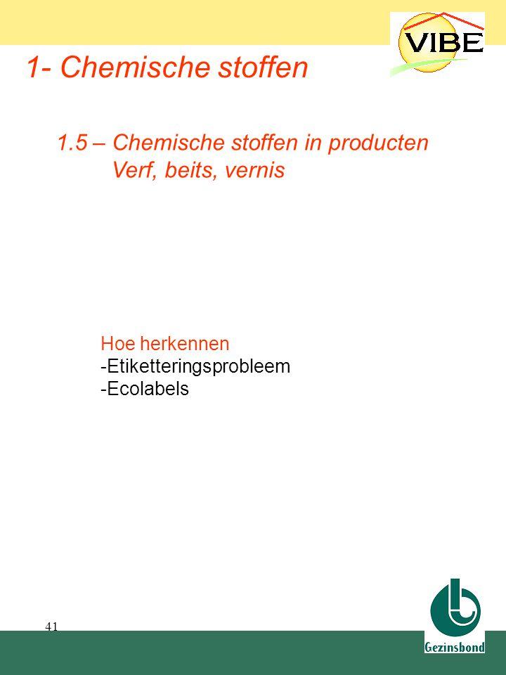 41 1- Chemische stoffen 1.5 – Chemische stoffen in producten Verf, beits, vernis Hoe herkennen -Etiketteringsprobleem -Ecolabels 1.5 Chemische stoffen
