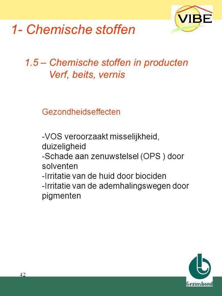 42 1- Chemische stoffen Gezondheidseffecten -VOS veroorzaakt misselijkheid, duizeligheid -Schade aan zenuwstelsel (OPS ) door solventen -Irritatie van
