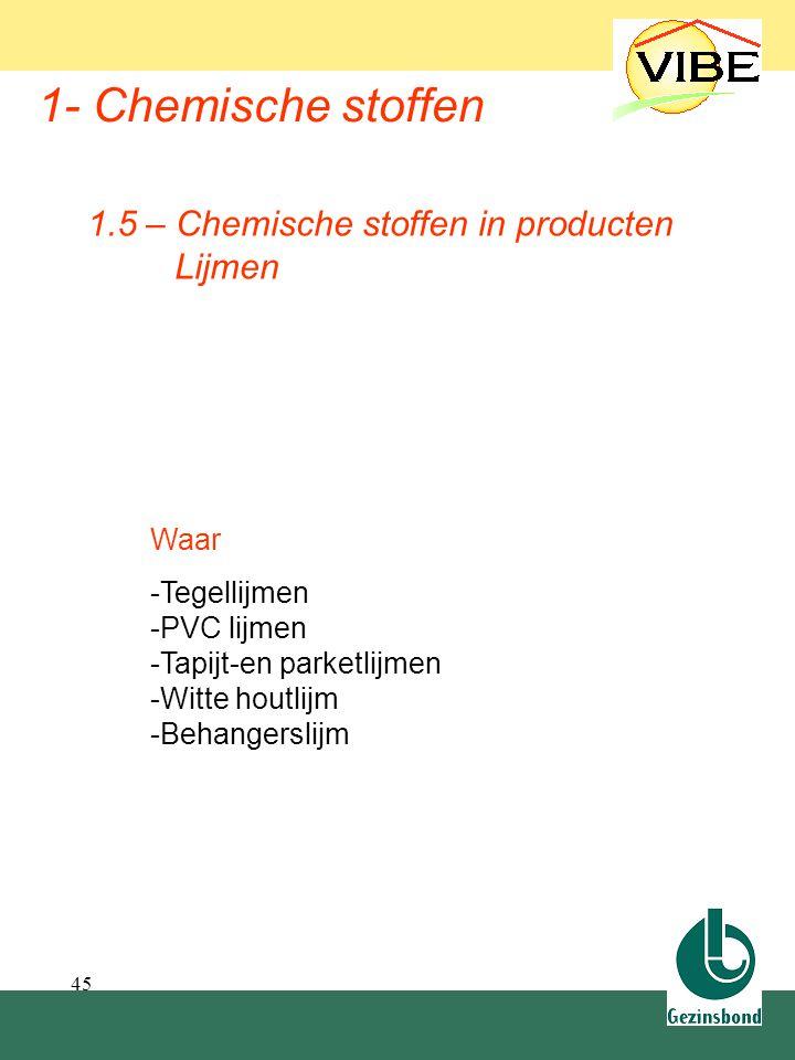 45 1- Chemische stoffen Waar -Tegellijmen -PVC lijmen -Tapijt-en parketlijmen -Witte houtlijm -Behangerslijm 1.5 – Chemische stoffen in producten Lijm