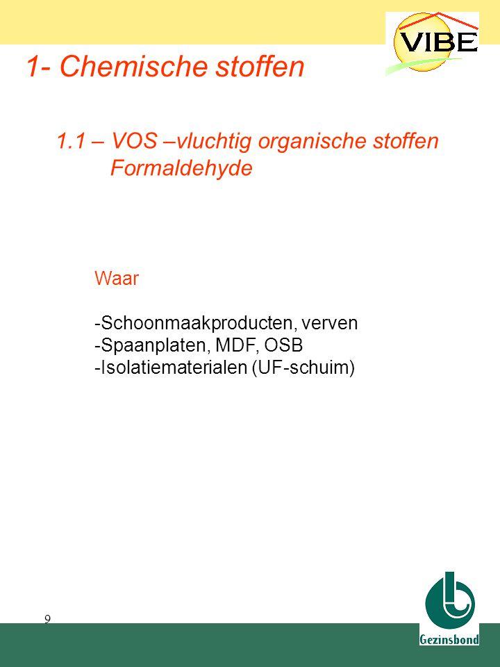 10 1- Chemische stoffen Waar -Schoonmaakproducten, verven -Spaanplaten, MDF, OSB -Synthetische isolatiematerialen (UF- schuim) -Onvolledige verbranding: tabaksrook, uitlaatgassen -Badverwarmer zonder afvoer -Elektrische geurverspreiders, geurkaarsen -Schoonmaakproducten 1.1 – VOS –vluchtig organische stoffen Formaldehyde Herkennen -Onzichtbaar en geurloos -Natureplus label 1.1 VOS