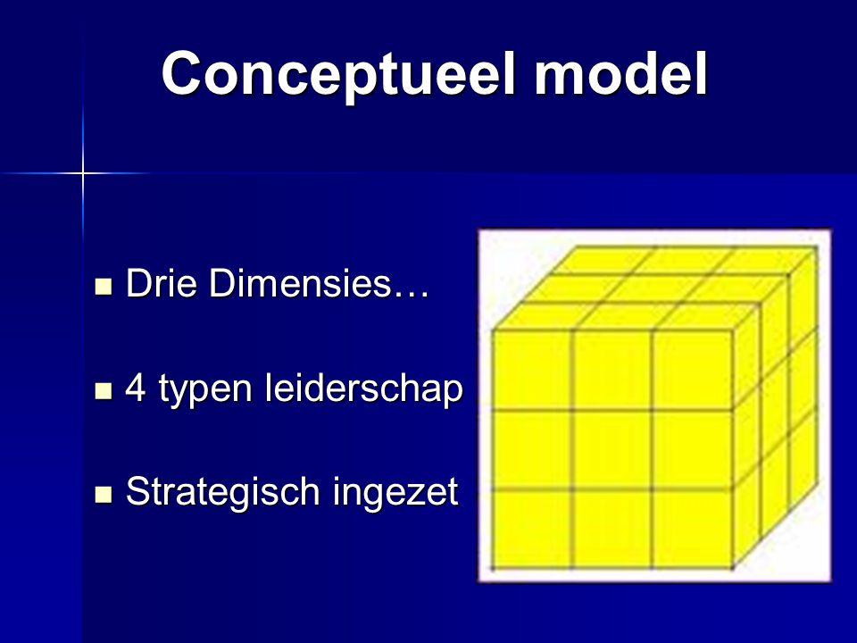 Conceptueel model Drie Dimensies… Drie Dimensies… 4 typen leiderschap 4 typen leiderschap Strategisch ingezet Strategisch ingezet