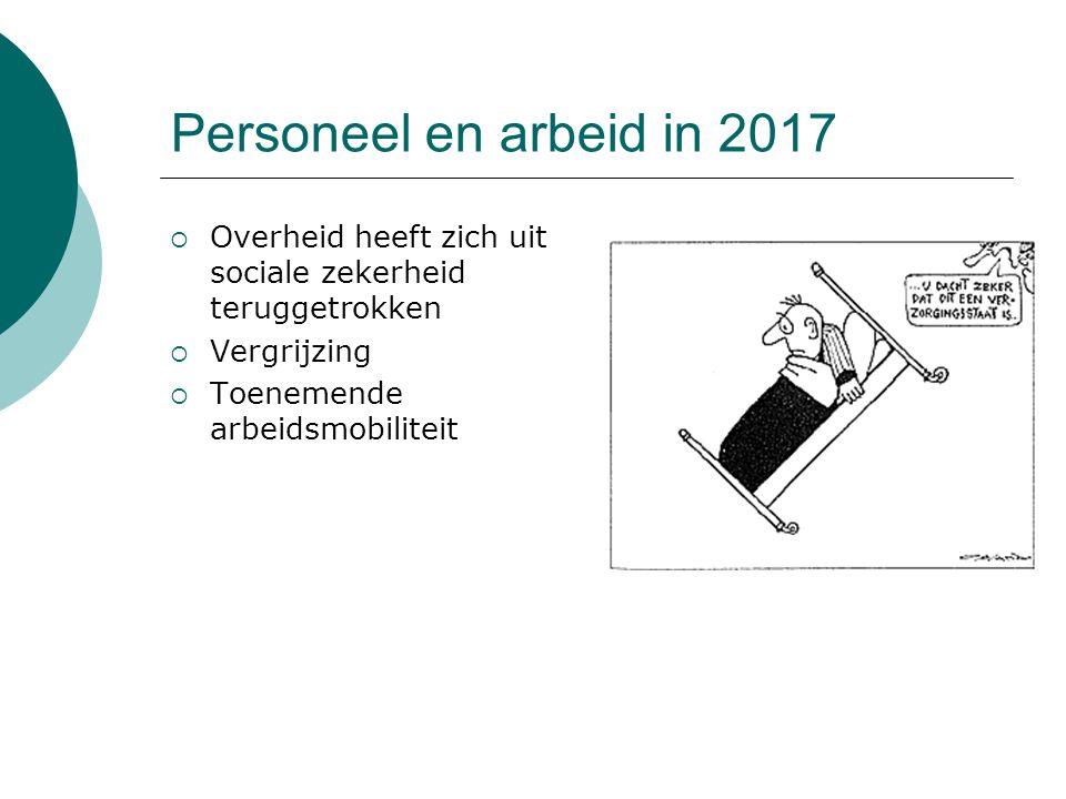 Personeel en arbeid in 2017  Overheid heeft zich uit sociale zekerheid teruggetrokken  Vergrijzing  Toenemende arbeidsmobiliteit