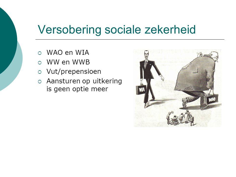 Versobering sociale zekerheid  WAO en WIA  WW en WWB  Vut/prepensioen  Aansturen op uitkering is geen optie meer