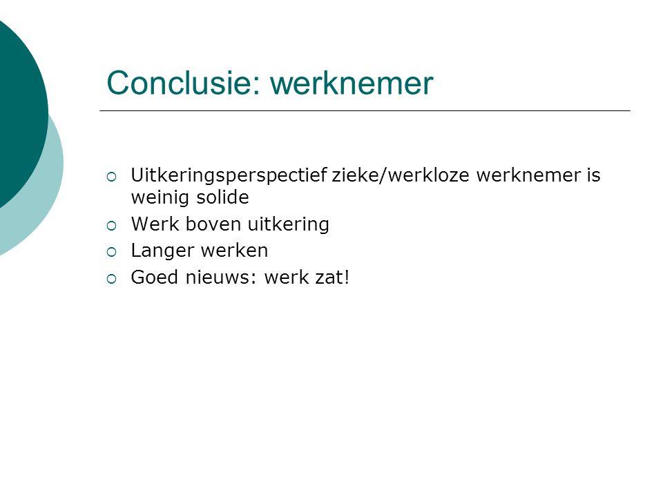 Conclusie: werknemer  Uitkeringsperspectief zieke/werkloze werknemer is weinig solide  Werk boven uitkering  Langer werken  Goed nieuws: werk zat!
