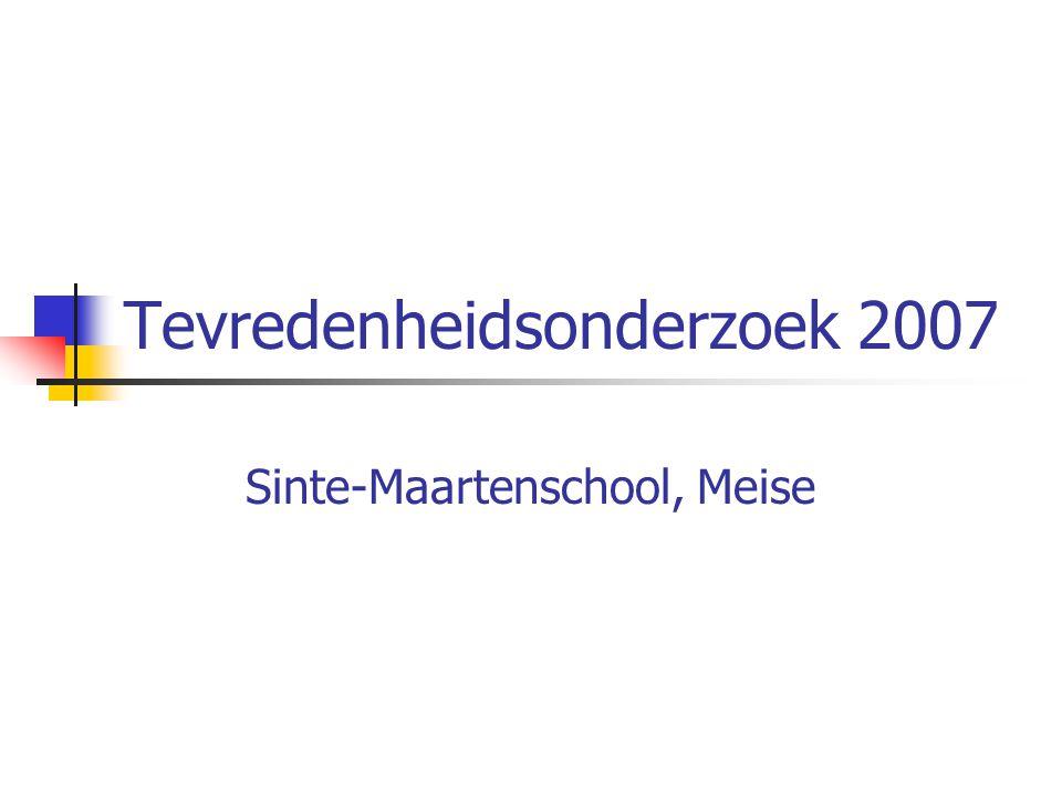 Tevredenheidsonderzoek 2007 Sinte-Maartenschool, Meise