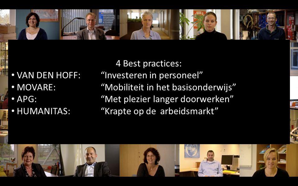 4 Best practices: VAN DEN HOFF: Investeren in personeel MOVARE: Mobiliteit in het basisonderwijs APG: Met plezier langer doorwerken HUMANITAS: Krapte op de arbeidsmarkt