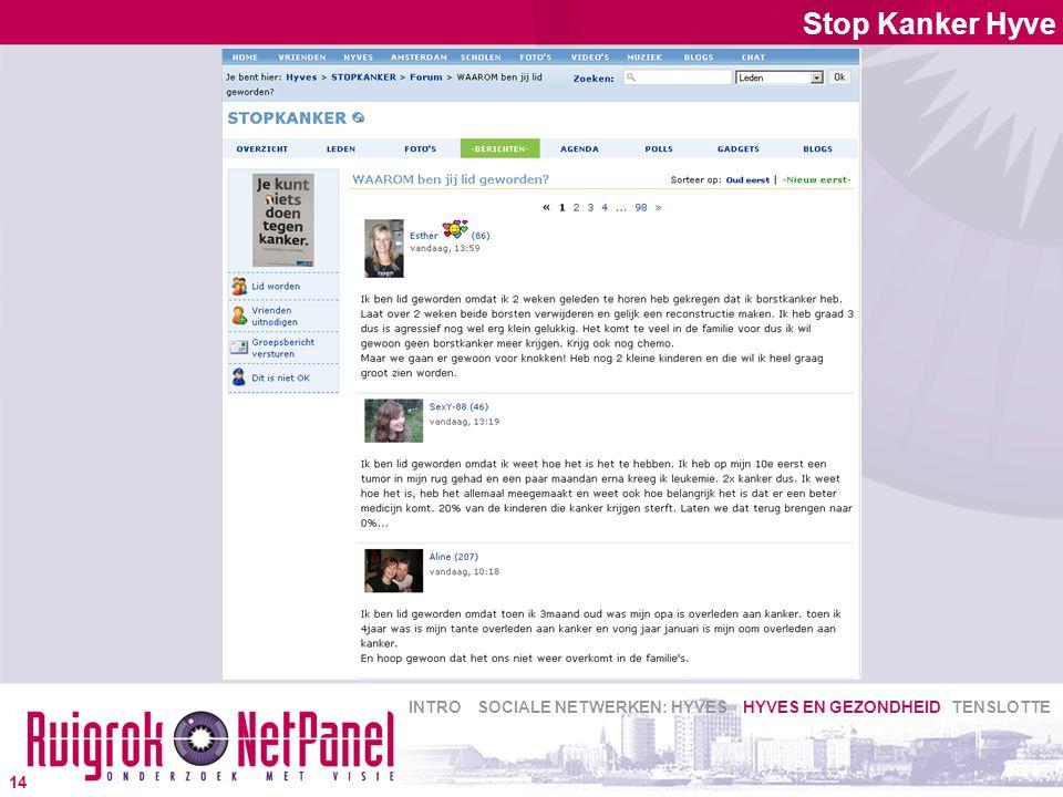 Stop Kanker Hyve 14 INTRO SOCIALE NETWERKEN: HYVES HYVES EN GEZONDHEID TENSLOTTE
