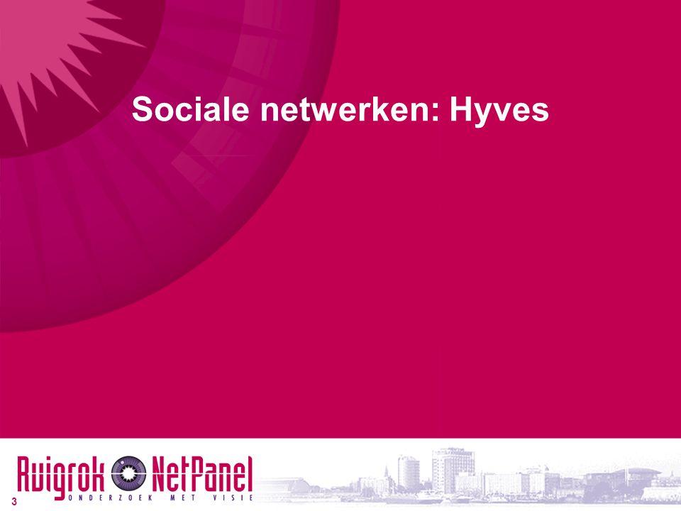 Het landschap Zakelijk Gemeenschappelijke interesse Vrienden / sociaal Relatie 4 Hoe connected ben jij.