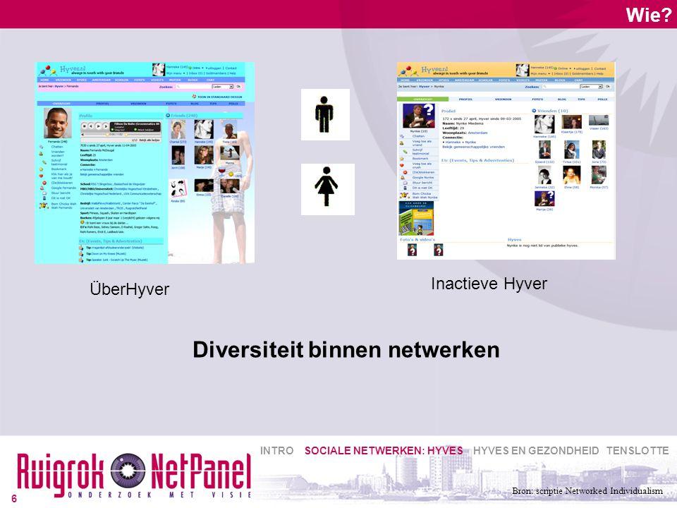 Wie? Diversiteit binnen netwerken Bron: scriptie Networked Individualism 6 ÜberHyver Inactieve Hyver INTRO SOCIALE NETWERKEN: HYVES HYVES EN GEZONDHEI