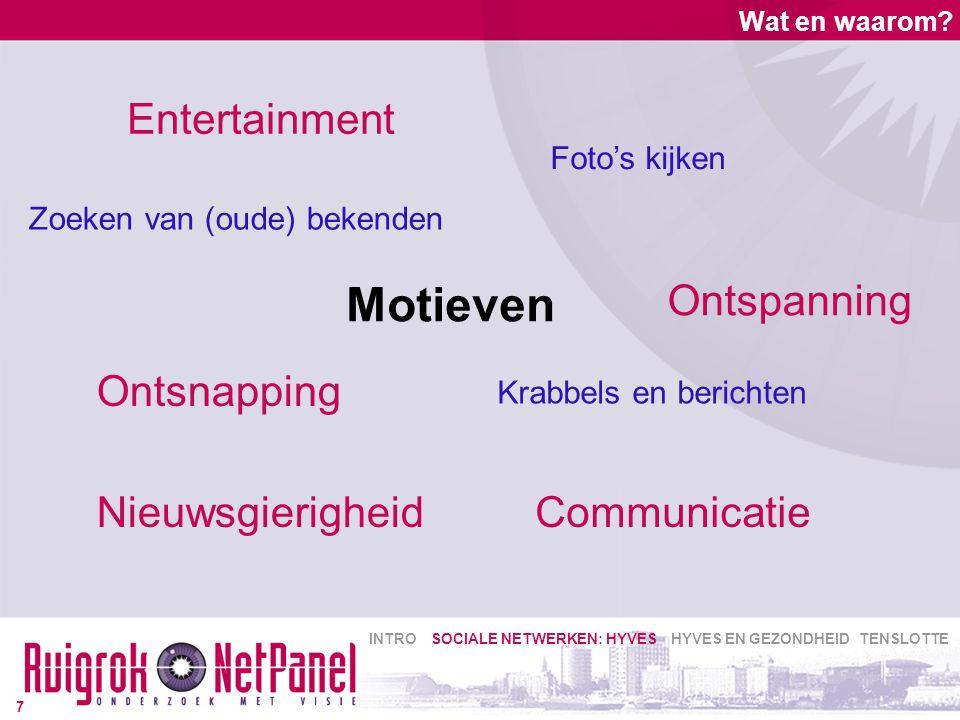 Hyvertising: Pfizer 18 INTRO SOCIALE NETWERKEN: HYVES HYVES EN GEZONDHEID TENSLOTTE
