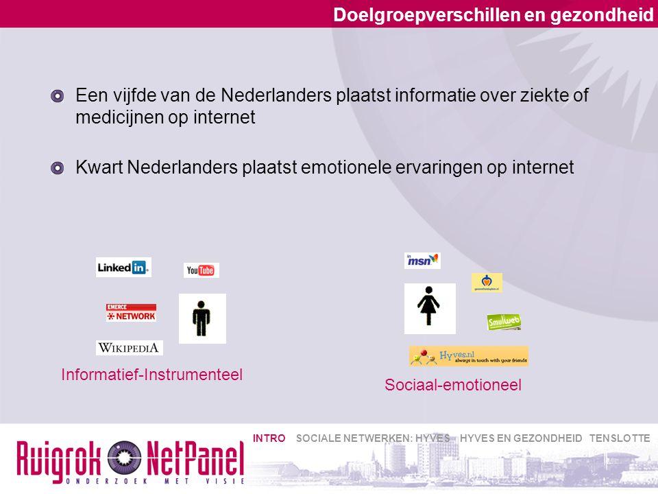 Doelgroepverschillen en gezondheid Een vijfde van de Nederlanders plaatst informatie over ziekte of medicijnen op internet Kwart Nederlanders plaatst emotionele ervaringen op internet Informatief-Instrumenteel Sociaal-emotioneel INTRO SOCIALE NETWERKEN: HYVES HYVES EN GEZONDHEID TENSLOTTE
