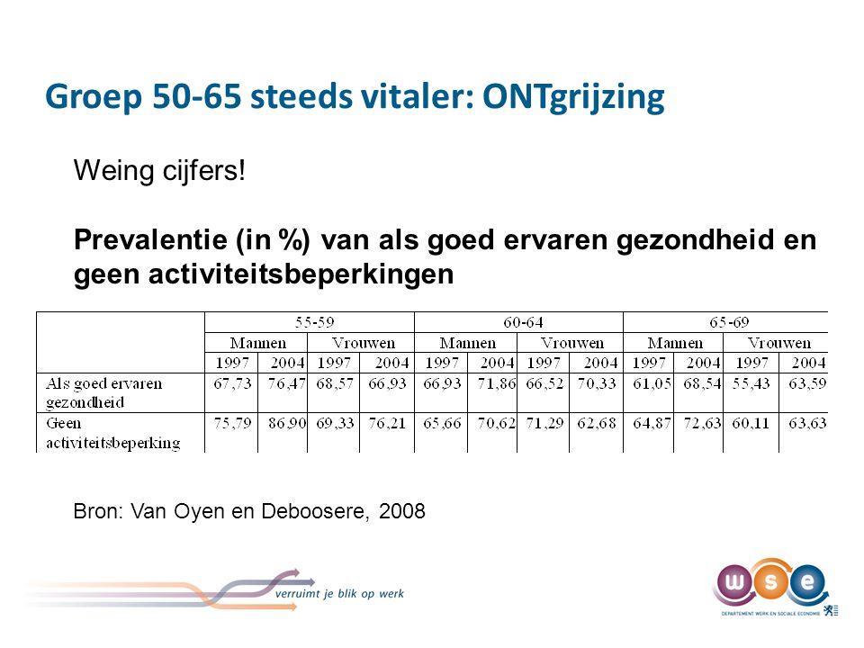 Groep 50-65 steeds vitaler: ONTgrijzing Weing cijfers! Prevalentie (in %) van als goed ervaren gezondheid en geen activiteitsbeperkingen Bron: Van Oye
