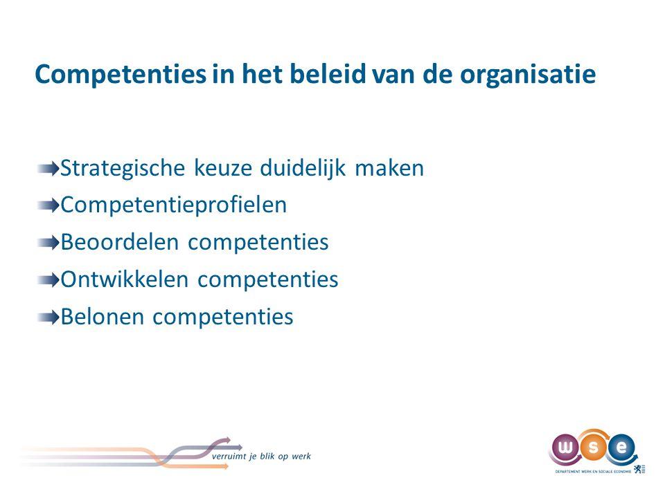 Competenties in het beleid van de organisatie Strategische keuze duidelijk maken Competentieprofielen Beoordelen competenties Ontwikkelen competenties
