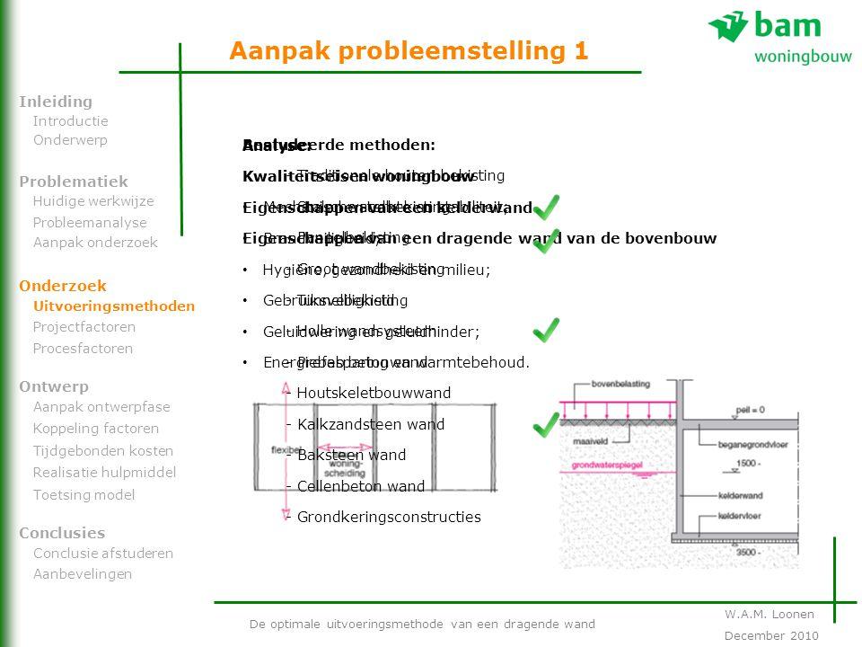 Analyse: Kwaliteitseisen woningbouw Mechanische sterkte en stabiliteit; Brandveiligheid; Hygiëne, gezondheid en milieu; Gebruiksveiligheid Geluidwerin