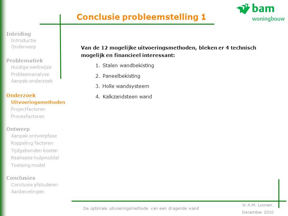 Conclusie probleemstelling 1 De optimale uitvoeringsmethode van een dragende wand Problematiek Onderzoek Ontwerp Inleiding Conclusies Introductie Onde