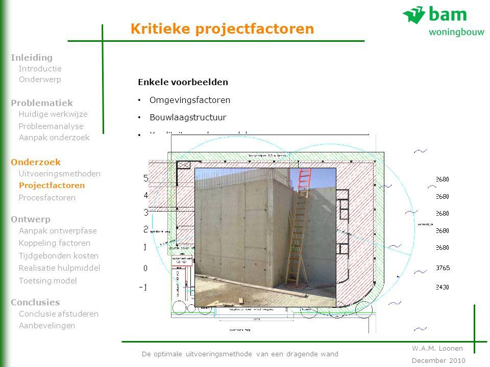 Kritieke projectfactoren De optimale uitvoeringsmethode van een dragende wand Problematiek Onderzoek Ontwerp Inleiding Conclusies Introductie Onderwer
