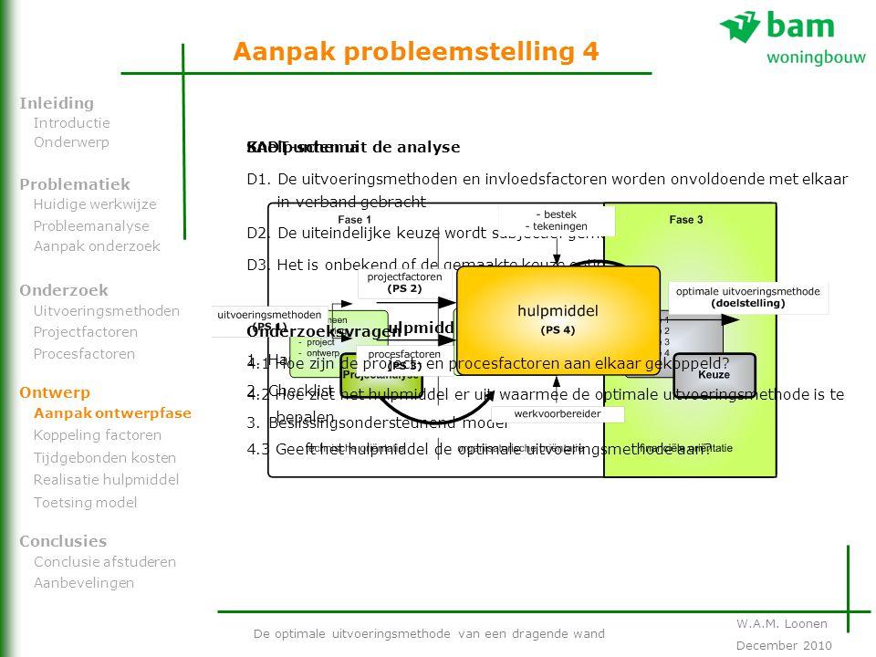 Aanpak probleemstelling 4 De optimale uitvoeringsmethode van een dragende wand Problematiek Onderzoek Ontwerp Inleiding Conclusies Introductie Onderwe