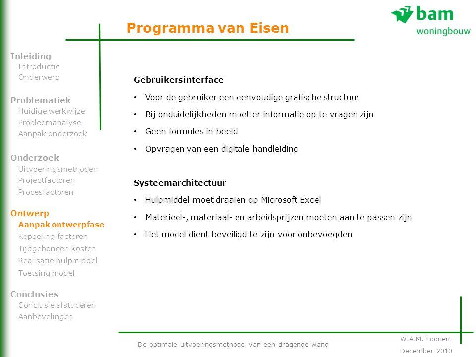 Programma van Eisen De optimale uitvoeringsmethode van een dragende wand Problematiek Onderzoek Ontwerp Inleiding Conclusies Introductie Onderwerp Hui
