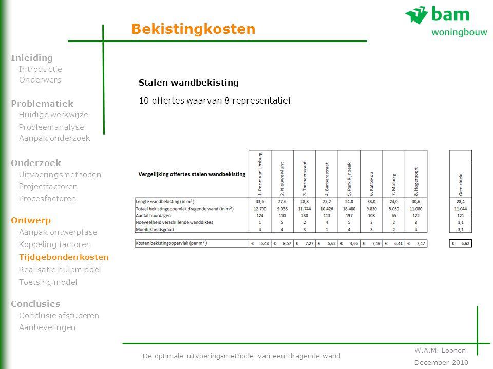 Bekistingkosten De optimale uitvoeringsmethode van een dragende wand Problematiek Onderzoek Ontwerp Inleiding Conclusies Introductie Onderwerp Huidige