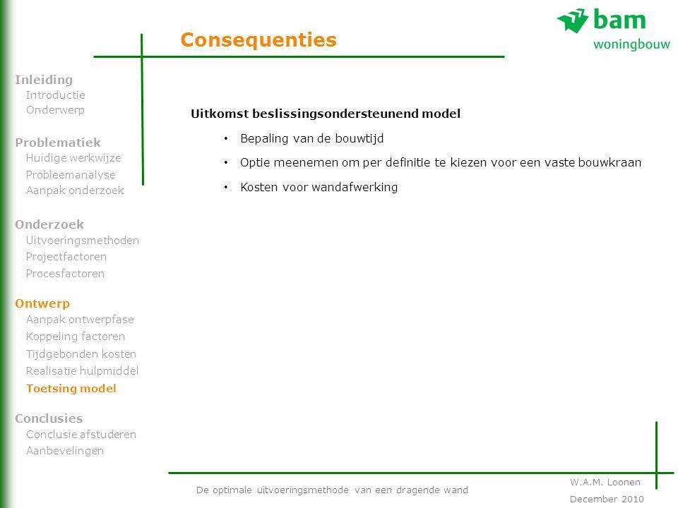 Consequenties De optimale uitvoeringsmethode van een dragende wand Problematiek Onderzoek Ontwerp Inleiding Conclusies Introductie Onderwerp Huidige w