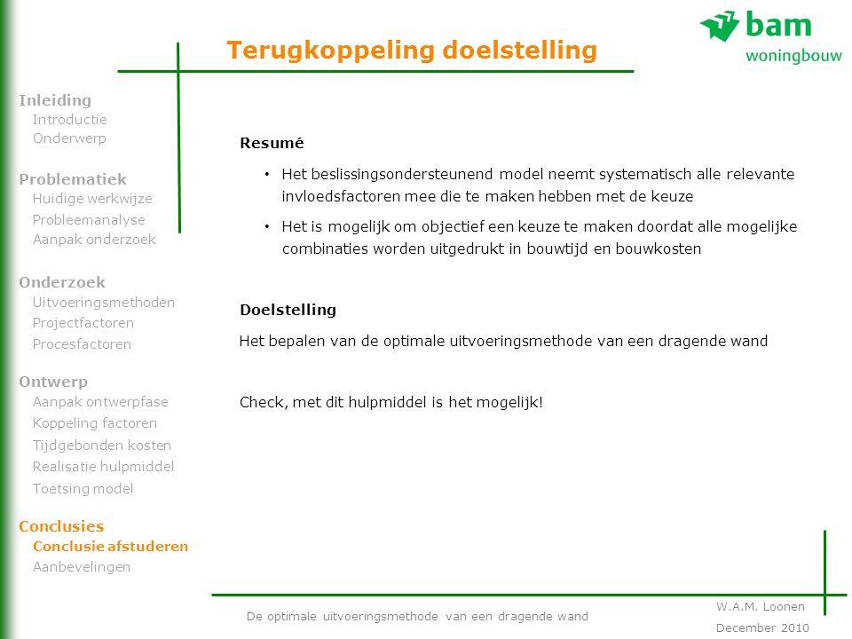 Terugkoppeling doelstelling De optimale uitvoeringsmethode van een dragende wand Problematiek Onderzoek Ontwerp Inleiding Conclusies Introductie Onder