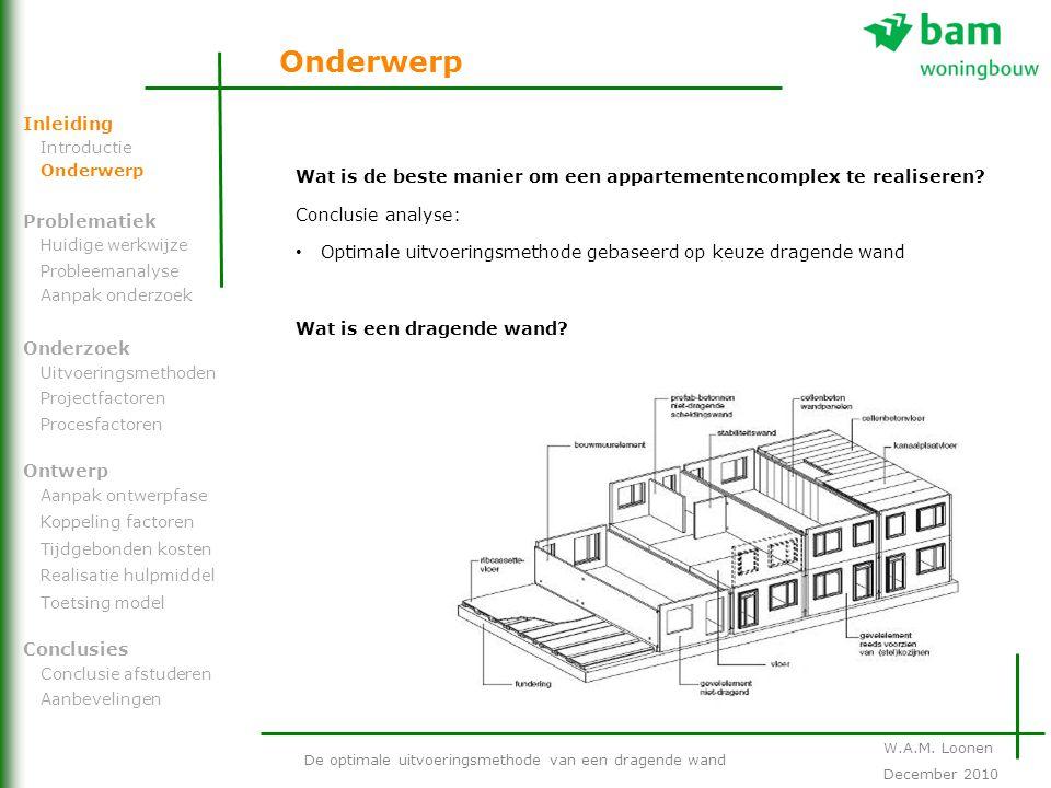 Wat is de beste manier om een appartementencomplex te realiseren? Conclusie analyse: Optimale uitvoeringsmethode gebaseerd op keuze dragende wand Wat