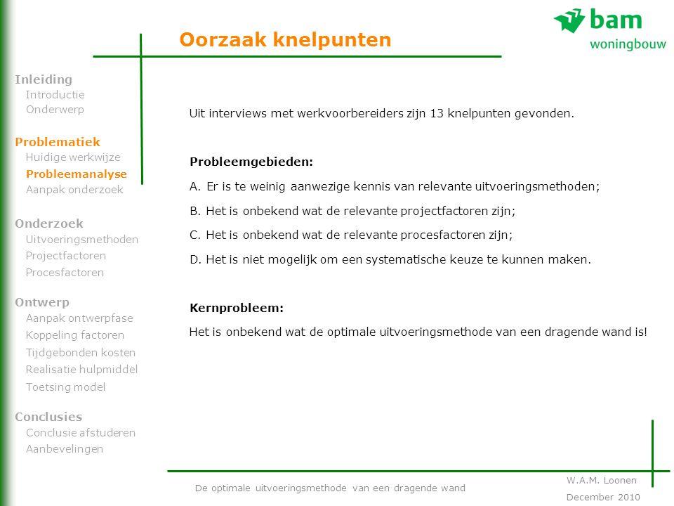 Doelstelling: Het bepalen van de optimale uitvoeringsmethode van een dragende wand Onderzoek: 1.Het vaststellen van relevante uitvoeringsmethoden voor het realiseren van een dragende wand; 2.Het vaststellen van relevante projectfactoren die van invloed zijn voor de uitvoeringsmethode van een dragende wand; 3.Het vaststellen van relevante procesfactoren die van invloed zijn voor de bepaling van de optimale uitvoeringsmethode van een dragende wand; Ontwerp: 4.Het ontwikkelen van een hulpmiddel waarmee op een systematische manier de optimale uitvoeringsmethode van een dragende wand is te bepalen Aanpak van het onderzoek De optimale uitvoeringsmethode van een dragende wand Problematiek Onderzoek Ontwerp Inleiding Conclusies Introductie Onderwerp Huidige werkwijze Probleemanalyse Aanpak onderzoek Uitvoeringsmethoden Projectfactoren Procesfactoren Aanpak ontwerpfase Koppeling factoren Toetsing model Conclusie afstuderen Aanbevelingen W.A.M.