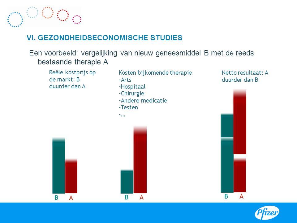 Wat is een gezondheidseconomische studie?  Een vergelijking tussen verschillende behandelingsopties (bvb behandelen met geneesmiddel A, of met B, of