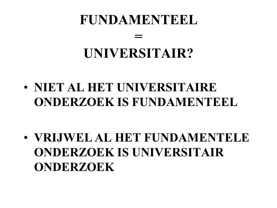 FUNDAMENTEEL = UNIVERSITAIR? NIET AL HET UNIVERSITAIRE ONDERZOEK IS FUNDAMENTEEL VRIJWEL AL HET FUNDAMENTELE ONDERZOEK IS UNIVERSITAIR ONDERZOEK